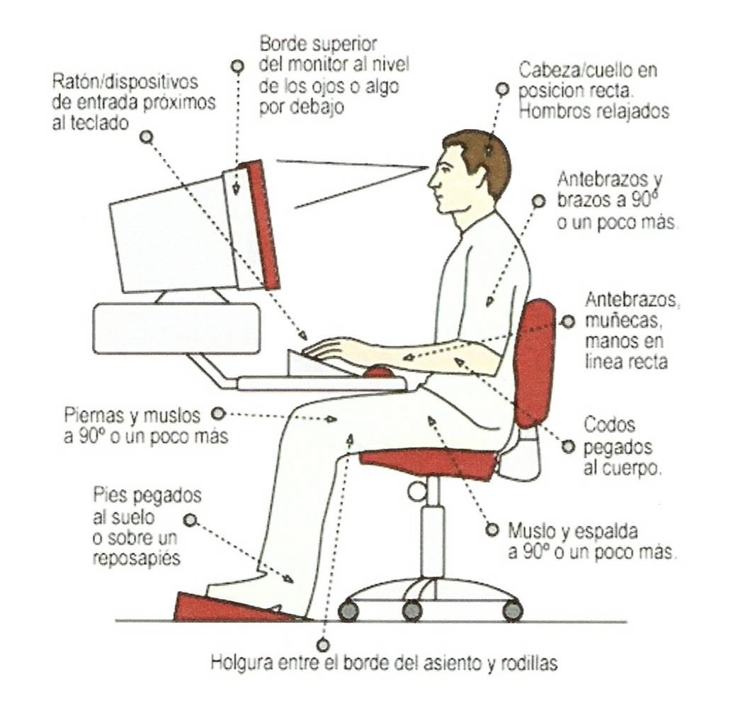 U t n 8 ergonom a en el trabajo en oficina y co for Trabajo en oficinas
